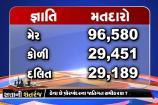 સત્તાની શતરંજ:ગુજરાતના 'શિકાગો'ની જેને મળી છે ઓળખ તે શહેરની શું છે સમસ્યાઓ અને રાજકીય સમીકરણો, જાણો