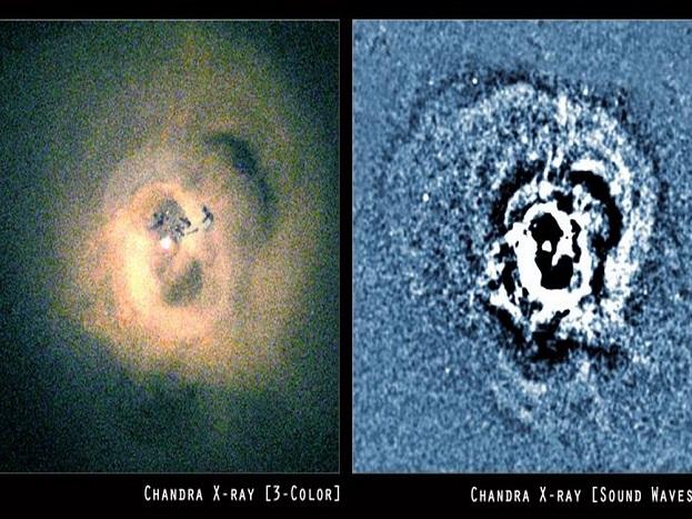 પર્સિયસ આકાશગંગા ક્લસ્ટરના વચ્ચે બનતા બ્લેક હોલ અને ત્યાથી નિકતા સાઉન્ડ વેબનો એક્સ-રે.(ફોટો-નાસા)