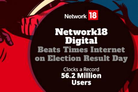 મતગણતરીનાં દિવસે Network18 Digitalનાં કવરેજે ટાઇમ્સ ઇન્ટરનેટને પછાડ્યું